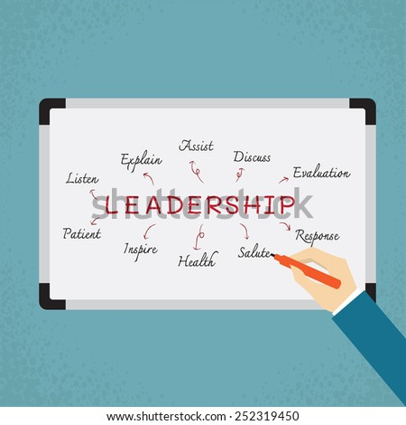 Business hand writing leadership skill on whiteboard - stock vector