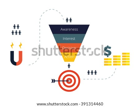 Business infographics with stages of a Sales Funnel, audience, clients, target and profit. Lead and internet sales concept with funnel. Flat vector illustration.  - stock vector