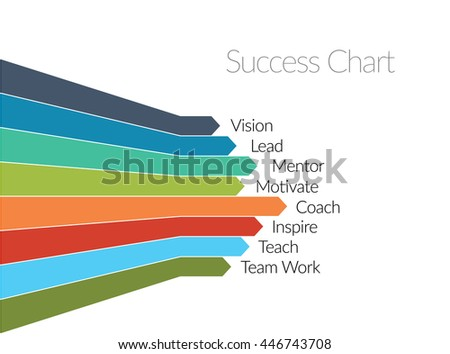 Business infographics with stages of Success