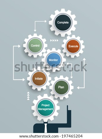 Business man creative Project Management plan with Gears wheel shape . - stock vector