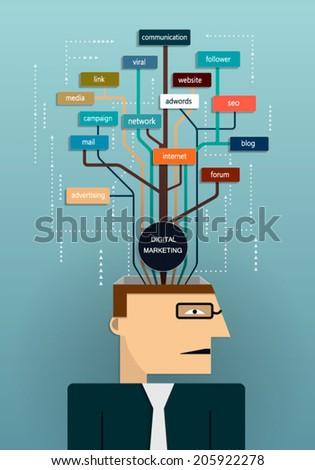 Business man planning digital marketing concept - stock vector