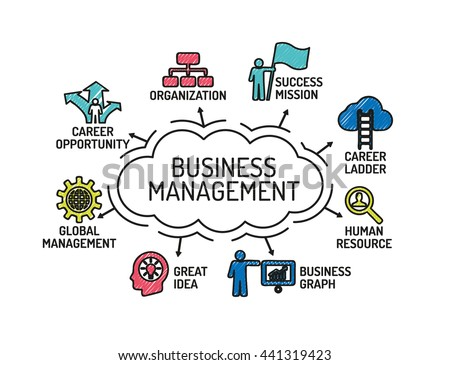 Business management chart keywords icons sketch stock vector hd business management chart with keywords and icons sketch thecheapjerseys Choice Image