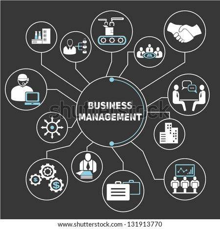 business management mapping - stock vector