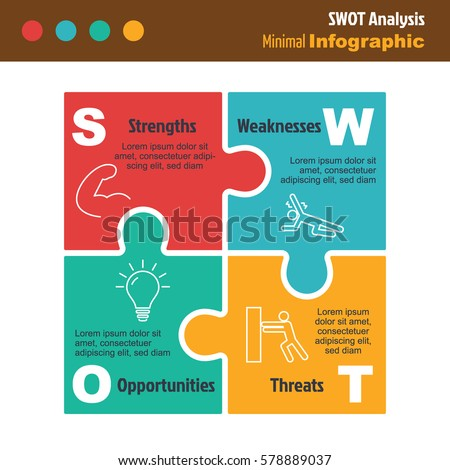 Swot Analysis Stock Images Royalty Free Images Amp Vectors