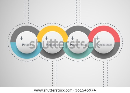 Business 4p rules of successful sales. People, Perception, Performance, Persistence. Eps10 vector for your design  - stock vector