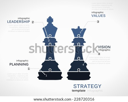 Business Partnership Strategy Infographic Template Chessboard Stock ...