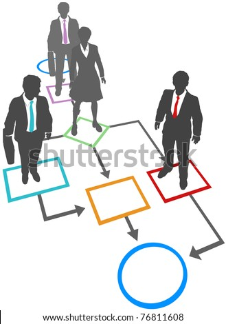 Business people are process management solutions standing on flowchart