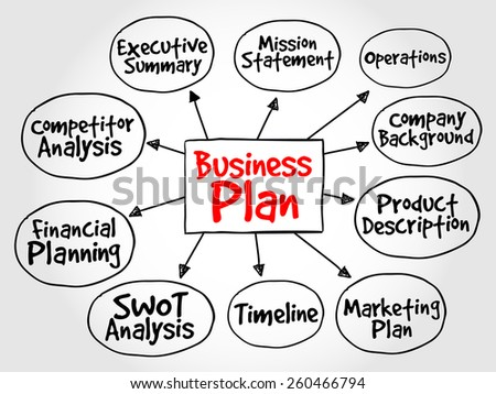 Business plan management mind map, strategy concept  - stock vector
