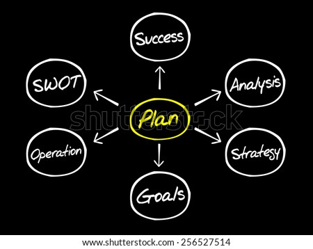 Business Plan showing Positive Growth, Analysis diagram concept - stock vector