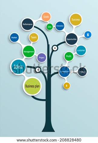 Business plan tree ,Operations, Financial Planning, Product description, Marketing Plan.with  Infographics molecule design template.Vector illstration. - stock vector