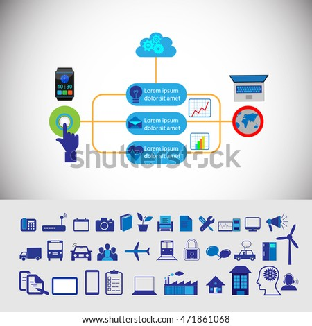 Business process and infographics, with reusable icons related to Internet of things and cloud computing, enterprise systems with analytics.