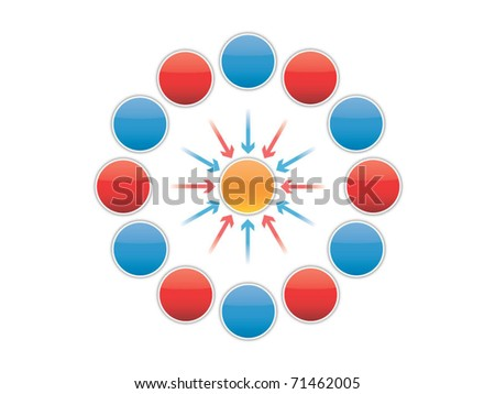 business process diagram, circles and arrows - stock vector