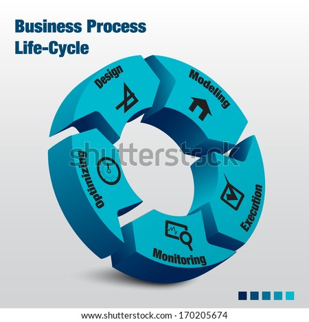 Business Process Life-Cycle - stock vector