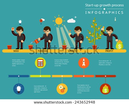 Business start-up growth process infographics. Business development of investment to profit. Vector illustration - stock vector