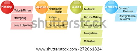 business strategy concept infographic diagram illustration of planning business steps vector - stock vector