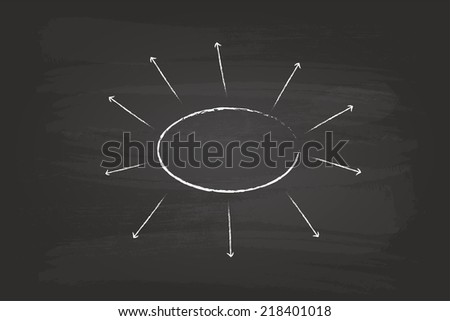 Business Vision Flow Chart Circles Hand Drawn On Blackboard - stock vector