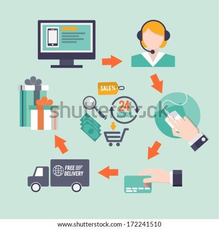 Buy online. Flat vector icons.  - stock vector