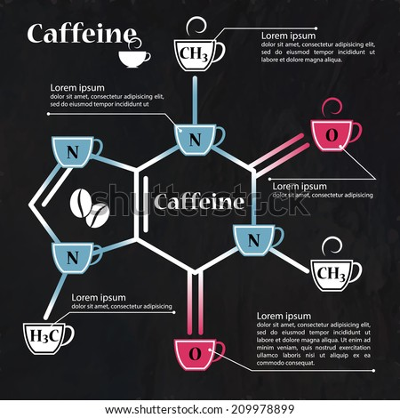 Caffeine Chemical Molecule Structure On Blackboard Stock Vector