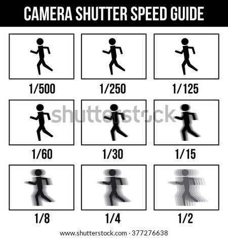 how to change shutter speed on nikon d3400