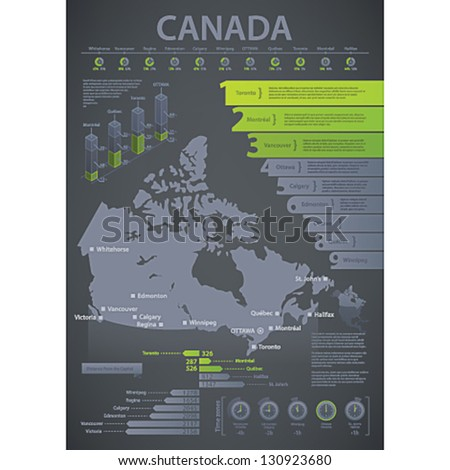 Canada Cities and Population Stats. Duotone: grey and green Info-graphic vector template designed with a dummy text. Some transparency objects (charts, maps and other objects reflex and shadows)