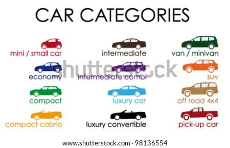 car categories - stock vector