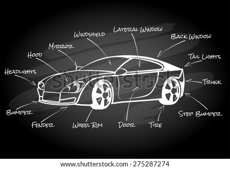 Car parts infographic element. Hood and fender, bumper and headlight, mirror and door, tire trunk and lateral window and windshield, vector illustration - stock vector