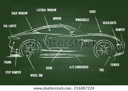 Car Parts Sketch On Green Board - stock vector