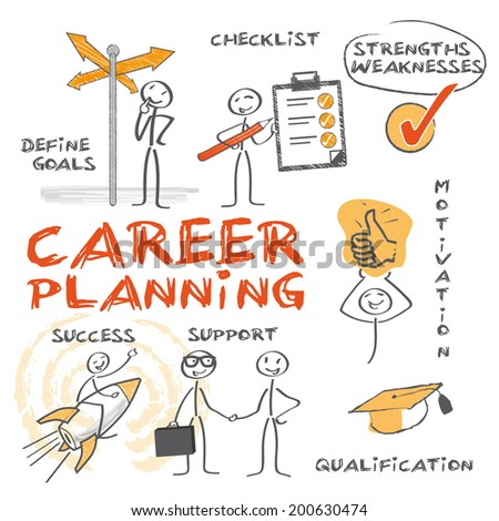 Career planning. Chart with keywords  and hand-drawn figures - stock vector