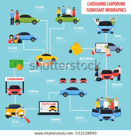 Carsharing and carpooling infographics with flowchart of planning journey and choice of vehicle in flat style vector illustration