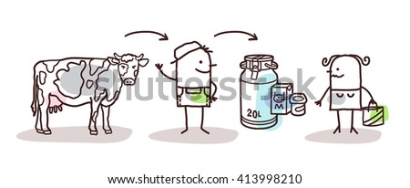 cartoon farmer production - cow and milk - stock vector