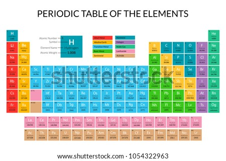 Cartoon periodic table elements color card stock vector 2018 cartoon periodic table of elements color card poster chemistry and physics science concept flat design style urtaz Images