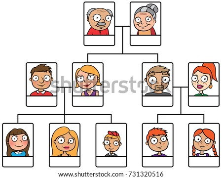 Cartoon Vector Illustration Family Tree Blank Stock Vector Hd