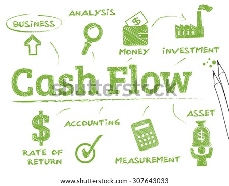 Cash Flow Chart Keywords Icons Stock Vector Royalty Free 307643033