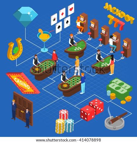 online casino ideal bonus