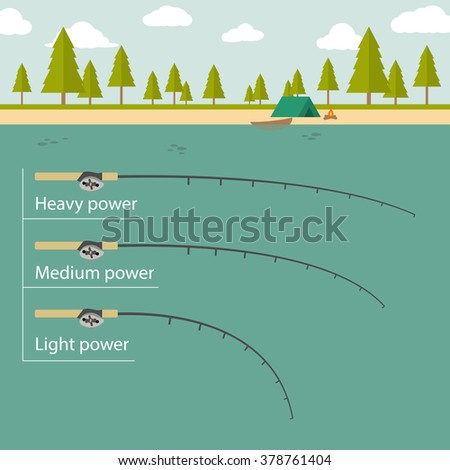 Casting tackle, fishing rod. Heavy, medium, light power. against the backdrop of the river bank with a tent and a bonfire next to the boat. Camping. - stock vector