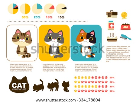 Cat Infographics and Elements - stock vector