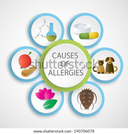 Causes of allergies. EPS 10 vector file.  - stock vector