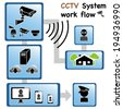 CCTV System work flow icon vector, eps 10 - stock