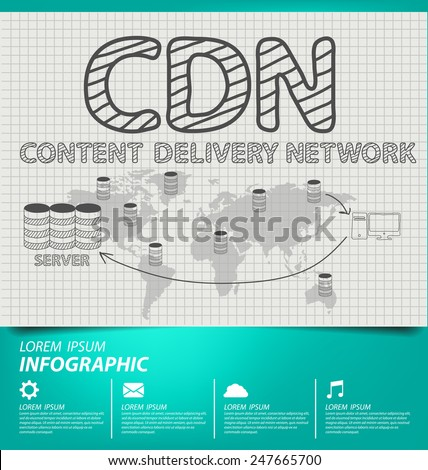 CDN, content delivery network concept. Business concept vector illustration. - stock vector