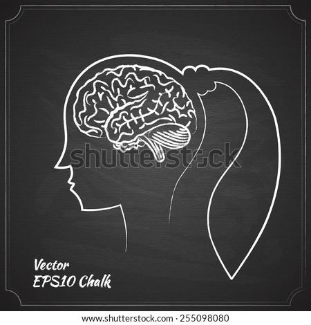 chalk painted woman brain on the chalkboard vector illustration - stock vector