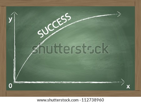 Chalkboard with success finance business graph vector background concept