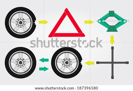 Changing the car wheel. Steps and tools to change a flat tire of the car. Step by step. - stock vector