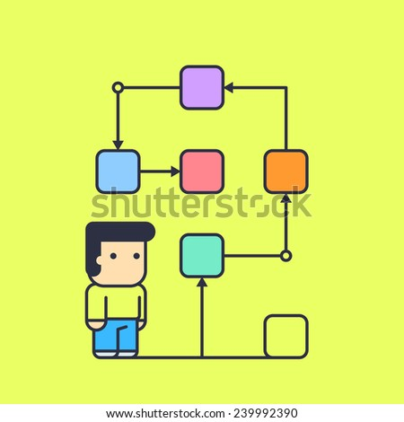 character follows a logical solution to their task. Conceptual illustration. line art style - stock vector