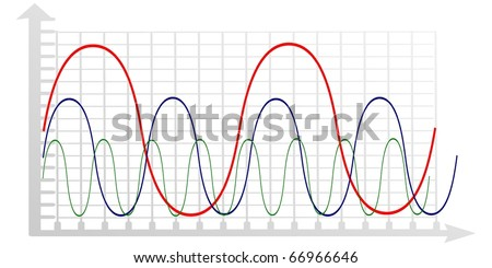 chart with color waves - stock vector