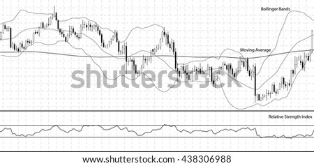 Chart with forex or stock candles graphic. Set of various indicators for forex trade. Vector illustration. - stock vector