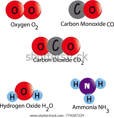 Chemistry at work co2 and the