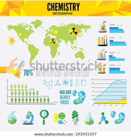 Chemistry info graphic, flat icon