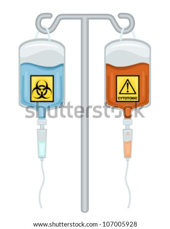 Chemotherapy Drugs and drip holder. Cancer treatment biohazard and cytotoxic. Vector file saved as EPS AI8, no effects, easy print and edit.