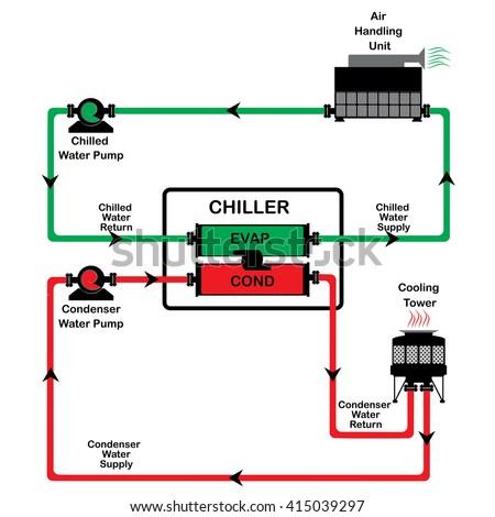 industrial fan wiring diagram industrial water chiller diagram wirings