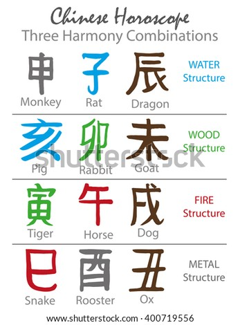 Chinese Horoscope Letters Hand Drawing Vector Bazi Three Stock